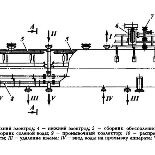 Электродегидраторы